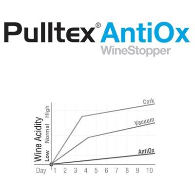 Dop antioxidare Pulltex PL 107-798